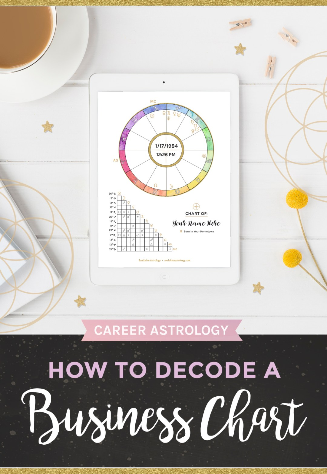 Career Astrology Your Business Has A Birth Chart