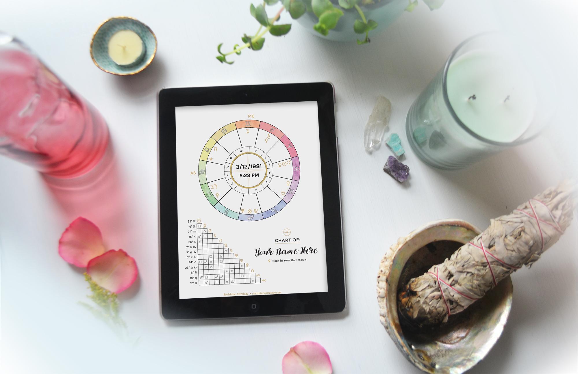 Career astrology readings soulshine astrology nvjuhfo Gallery