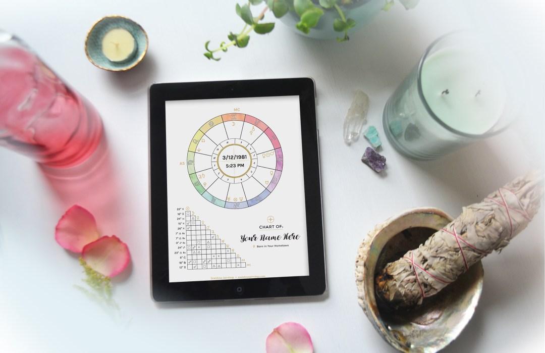 Career Astrology Readings Soulshine Astrology