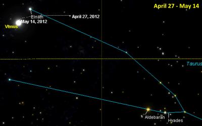 Venus' Station – 14 May 2012