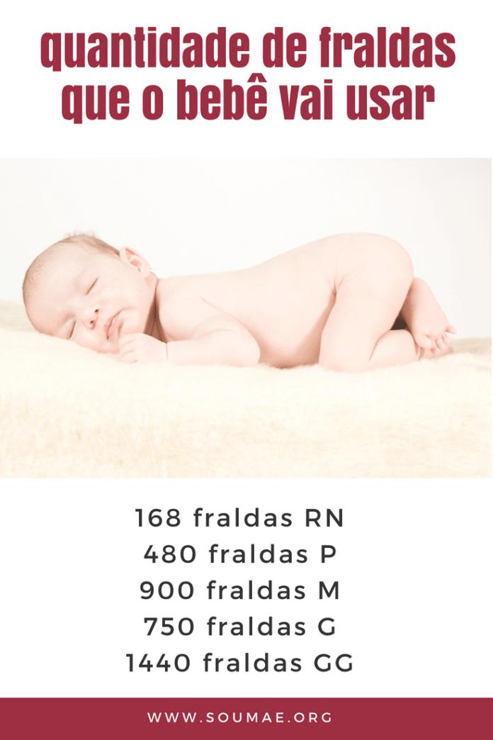 Calculadora De Fraldas Quantas Pacotes Pedir No Chá De Bebê