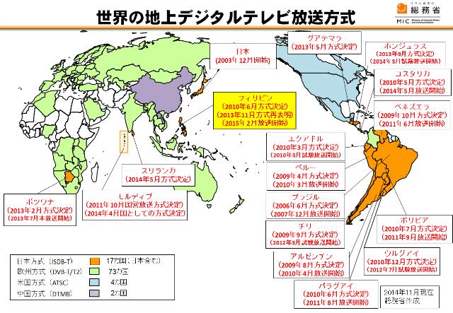 世界の地上デジタルテレビ放送方式