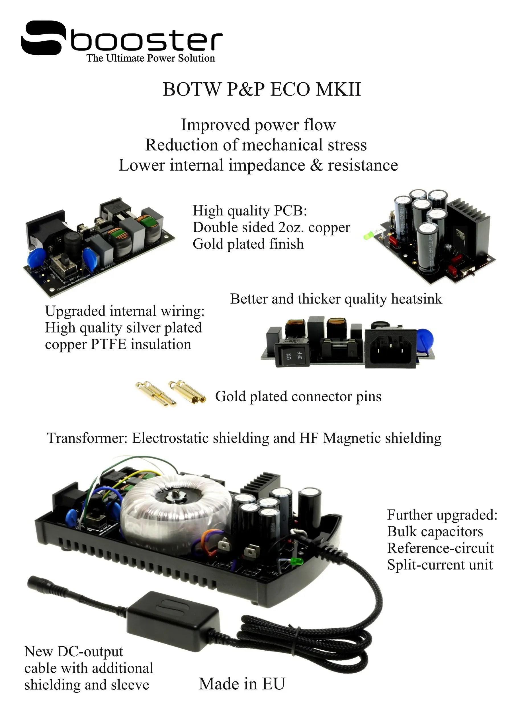 Sbooster Botw P Amp P Eco Mkii