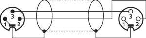 Soundlabs Group XLR Balanced Audio Cable