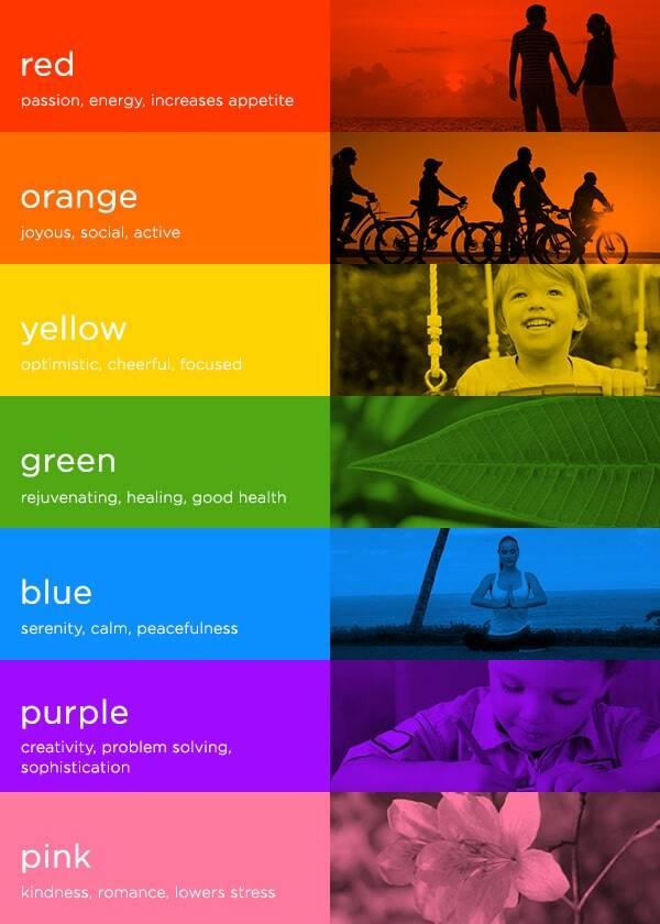 paint colors and color psychology