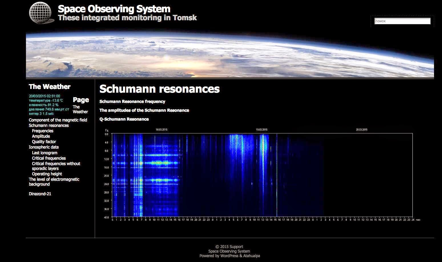 https://i2.wp.com/www.soundsofsirius.com/wp-content/uploads/2015/03/Schumann-resonance-18Mar2015.jpg