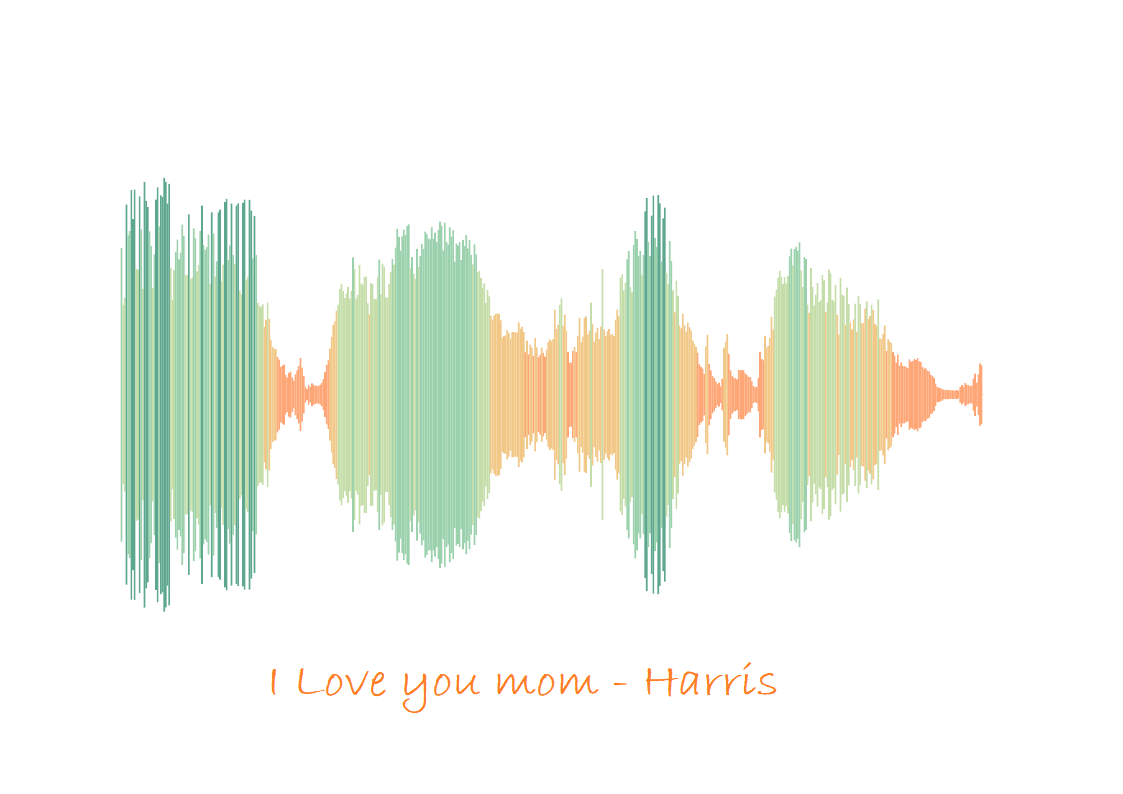 Sound wave of baby's first words