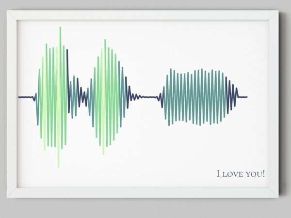 turn voice to soundwave