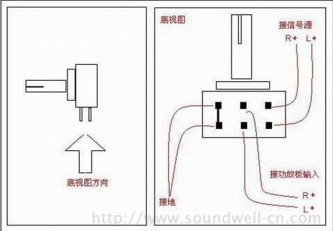 potentiometer wiring diagram and how connected potentiometer