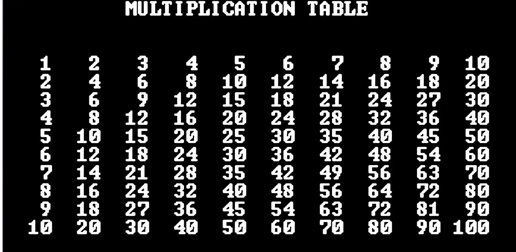 34 Info Multiplication Table In Java Hd Printable