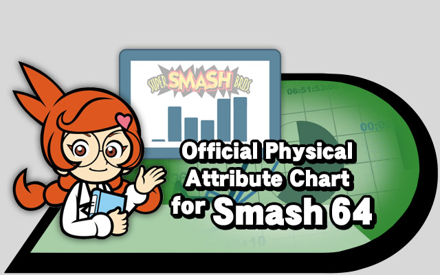 Physics attribute