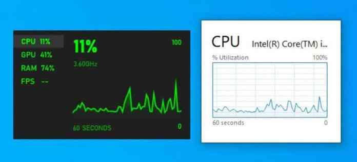 Windows 10 hidden performance panels