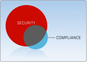 How to balance security and pliance