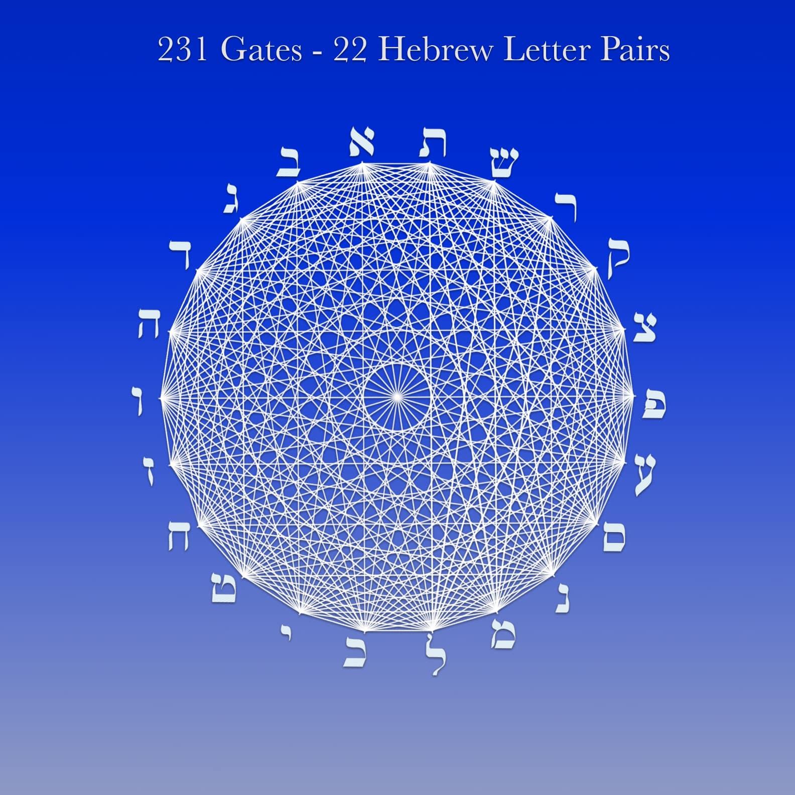 528Hz Water Tuner - Electrical Secrets in Hydrogen and Oxygen