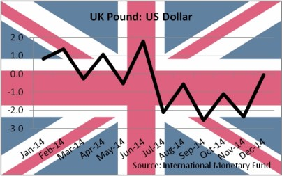 CurrencyPound
