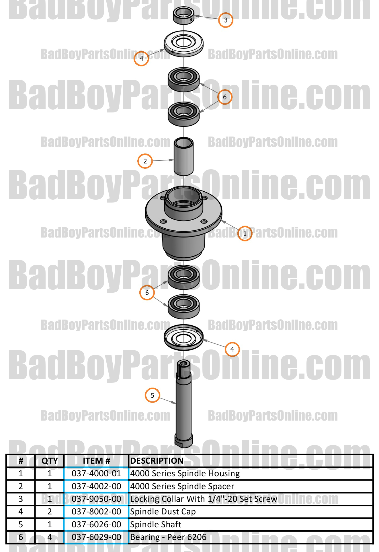 Double Bearing Spindle