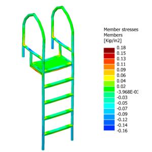 Ladder FEM Model