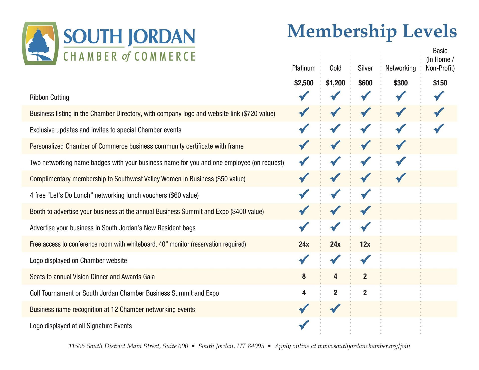South Jordan Chamber Of Commerce