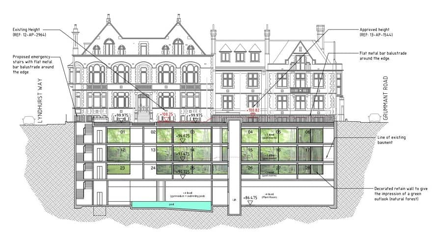 Front Elevation Plan Of Proposals To Build Four Floor Basement At Peckham Lodge