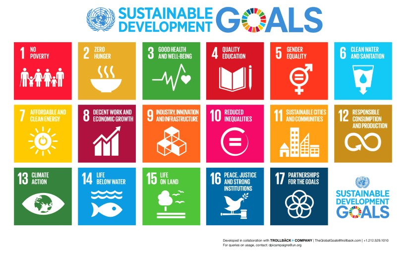 Global Opportunity Network Sustainable Development Goals