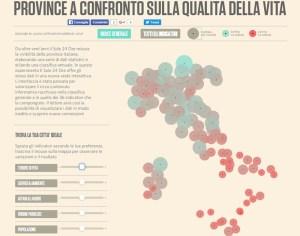 Penultima e ultima d'Italia