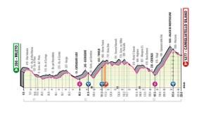 Giro d'Italia, mercoledì 7 ottobre scuole chiuse a Catanzaro