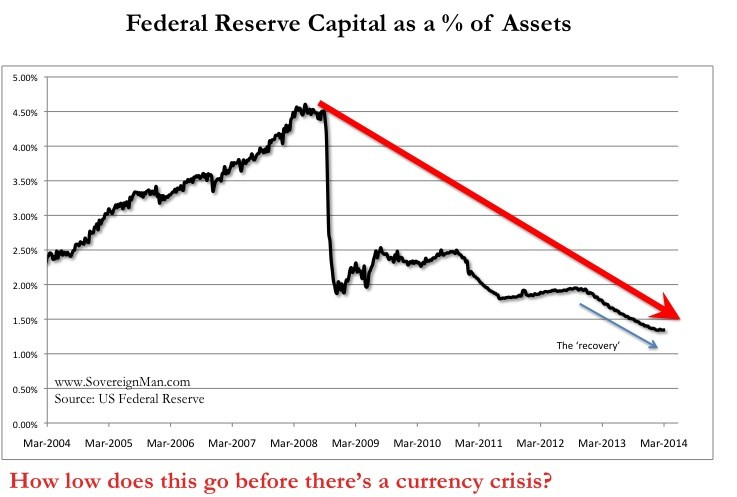 1 3 How low does this go before theres a currency crisis?