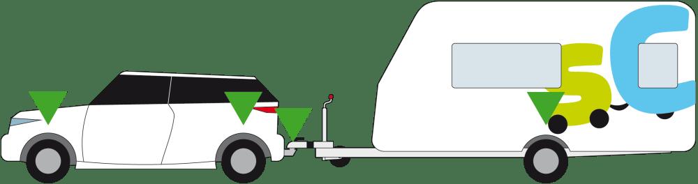 Cargas niveladas en coche y caravana