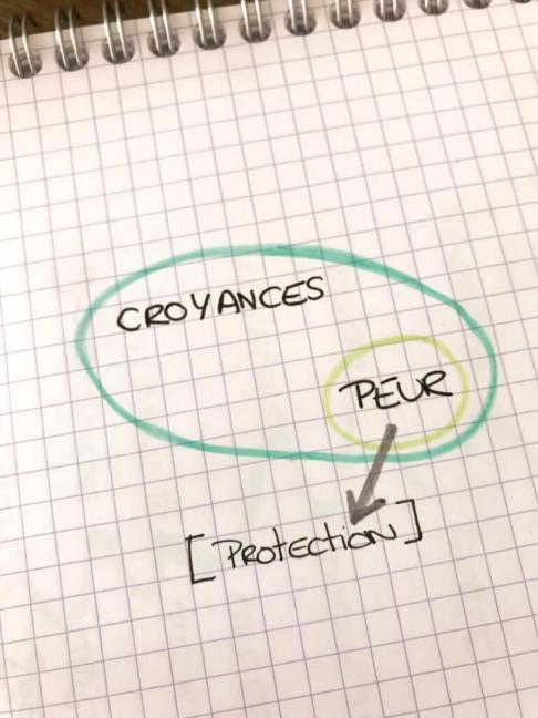 blog-entrepreneur-alsace-croyance-soyezaudacieux