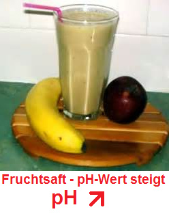 Fruchtsaft Apfel und Banane, der                               pH-Wert steigt