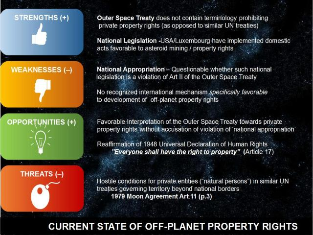 SWOT - Outer Space Legislation