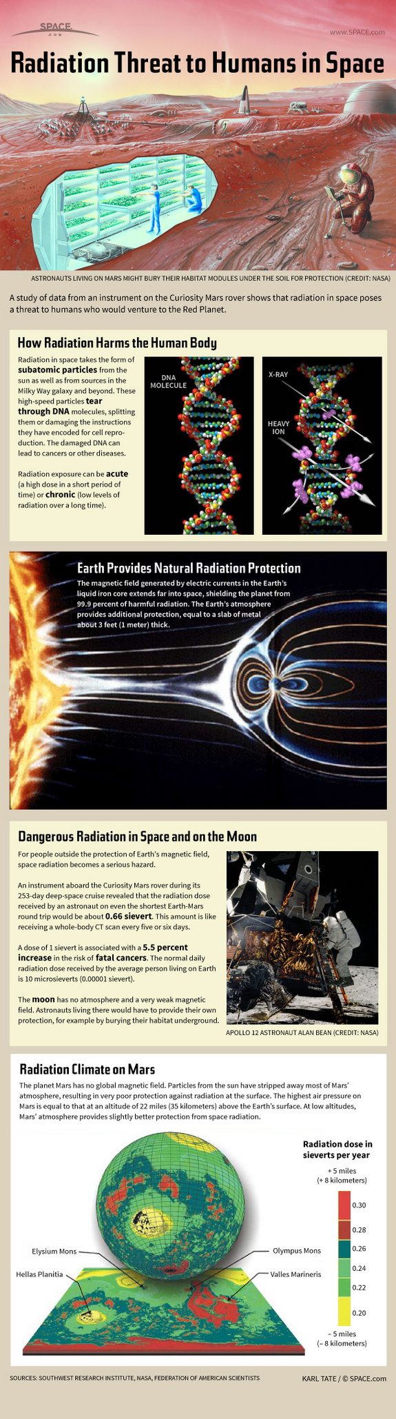 Find out how radiation in space could threaten human explorations in this SPACE.com infographic.