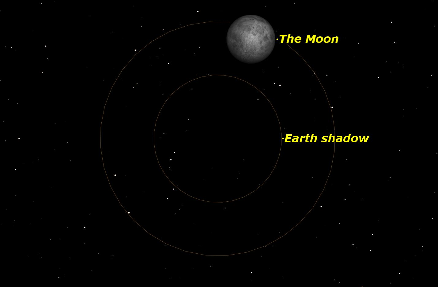 'Lunar Eclipse 23 March 2016' – 4 hours and 15 minutes on Wednesday morning March-2016-penumbral-eclipse-moon-image
