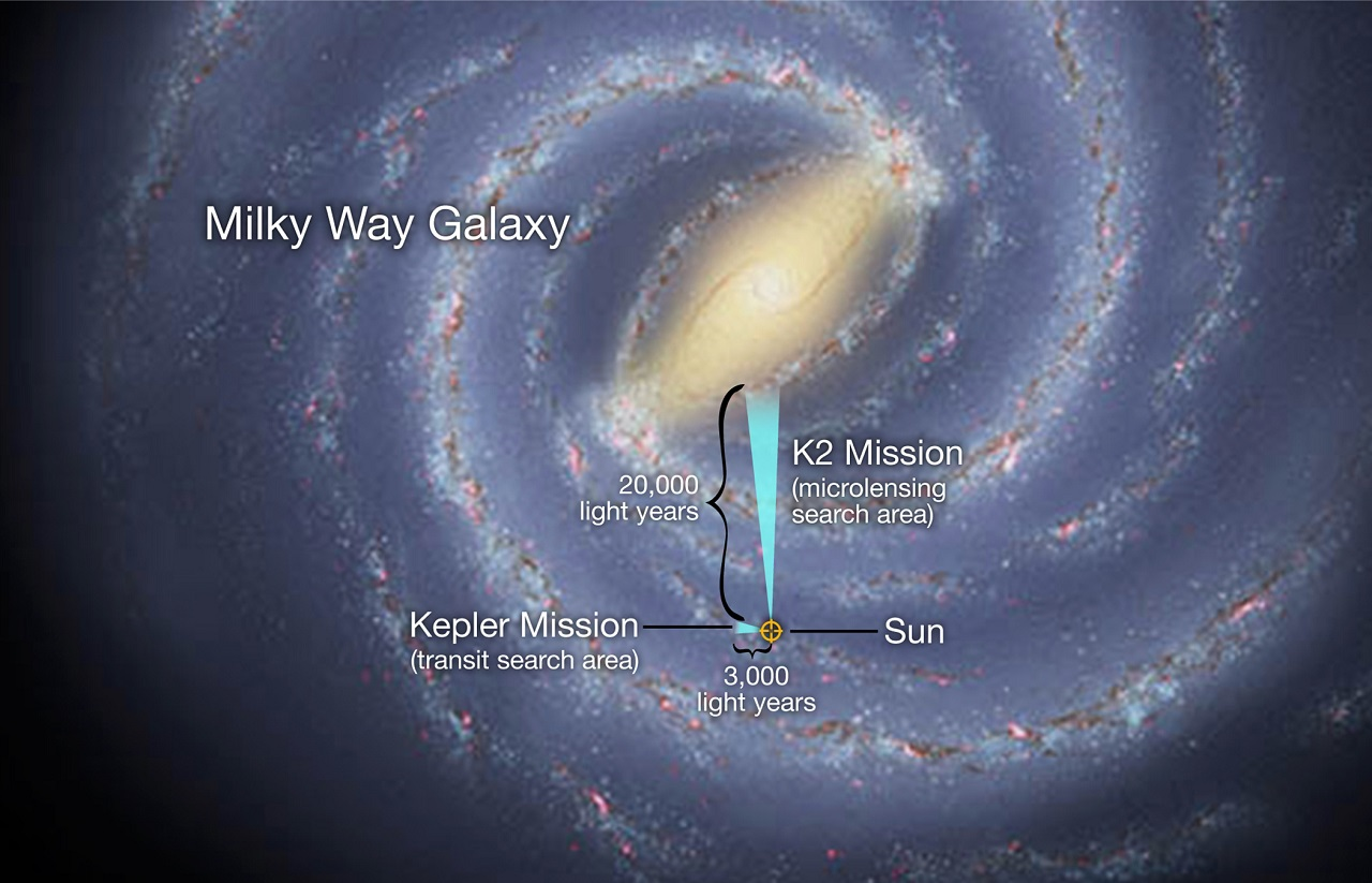 Kepler Space Telescope Recovered From Emergency Mode