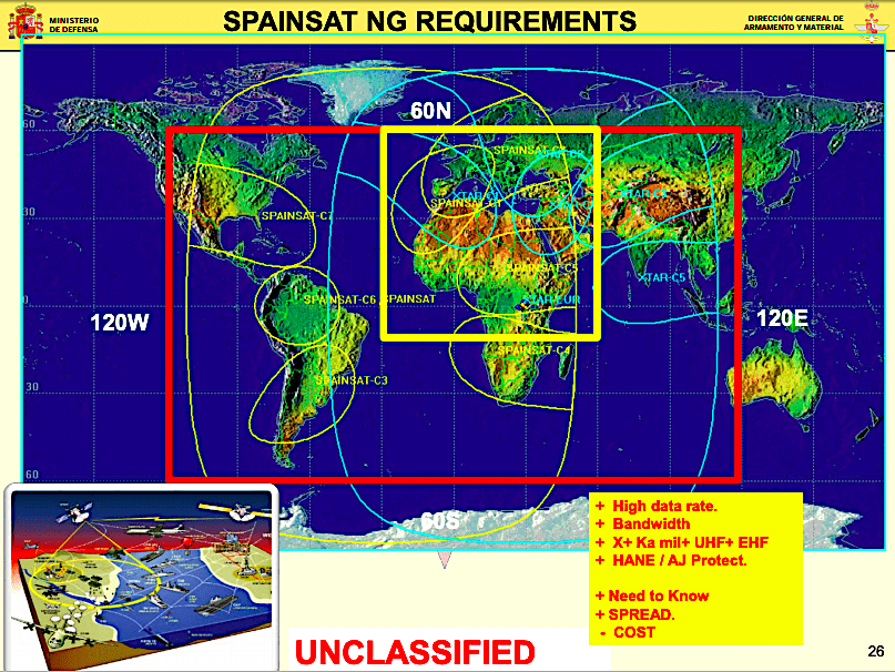 Crowded EU house: Spain's Hisdesat buys two UHF/Ka/X-band satellites from Airbus/Thales Alenia Space