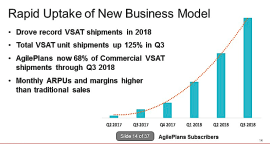 Maritime VSAT provider KVH says no-commitment service to be cash-flow positive in 2019