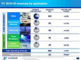 Eutelsat says video revenue will be stable this year; ramp of broadband in Africa slow but promising