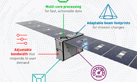 Vector seeks court injunction against Lockheed's SmartSat satellite technology, citing patent infringement