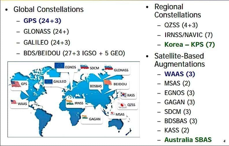 Satellite navigation system operators seek a plan for traffic and debris management; South Korea to be 7th constellation