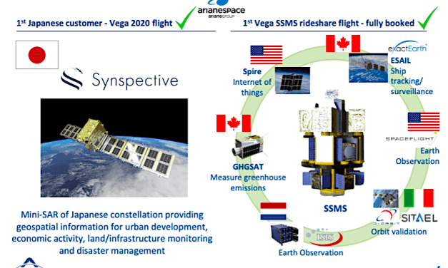 Vega-C Archives - Page 2 of 4 - Space Intel Report
