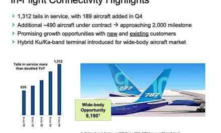Viasat hitting on all three cylinders with revenue, EBITDA growth; dual Ku-/Ka-band aero antenna a fresh focus