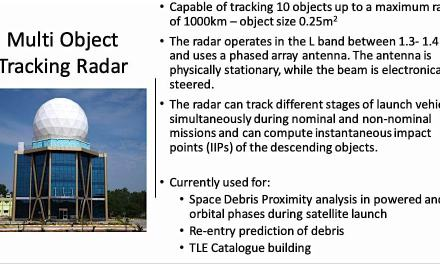 India reviewing bids for satellite/debris tracking radar for growing space situational awareness effort