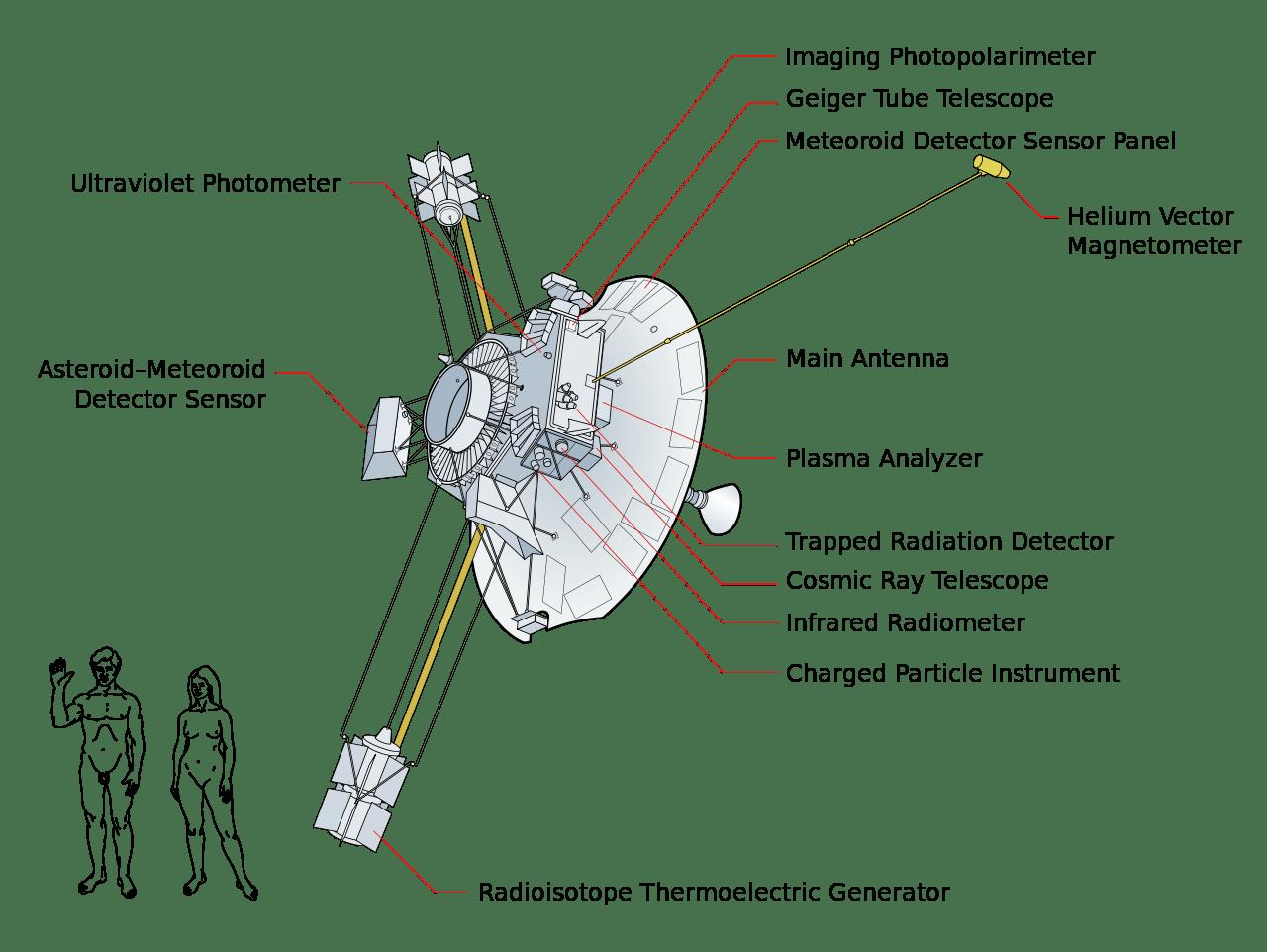 Pioneer 10 Amp 11