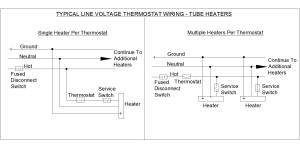 AutoCad Library: Infrared Industrial and Commercial Tube