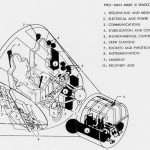 Mark II Spacecraft