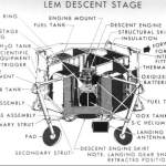 LEM Descent Stage