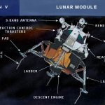 Lunar Module Diagram