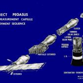 Pegasus Deployment Sequence