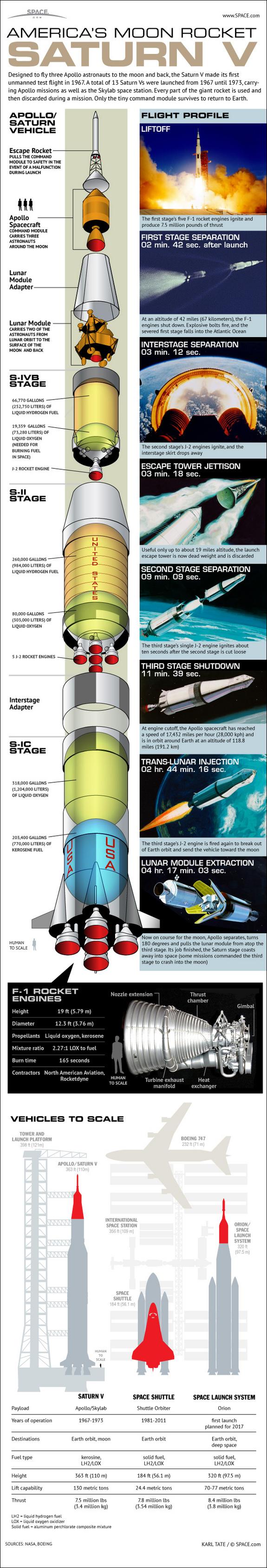 saturn-v-moon-rocket-45th-anniversary-121112a-02