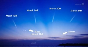 Visibility of Comet PanSTARRS in the Northern Hemisphere (Credits: NASA).